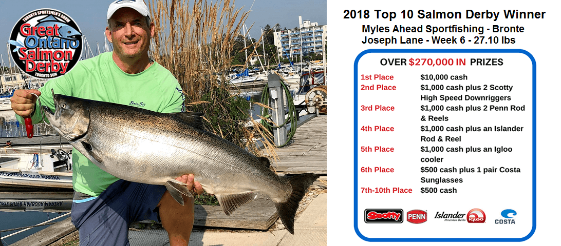 2018 Salmon Derby Winner Week 6 Top 10